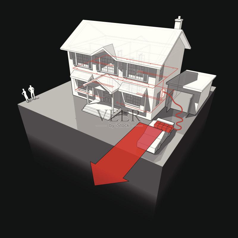宅 能源 建筑模型 电动机 绘画插图 殖民地式 电池 动物出击 电动汽