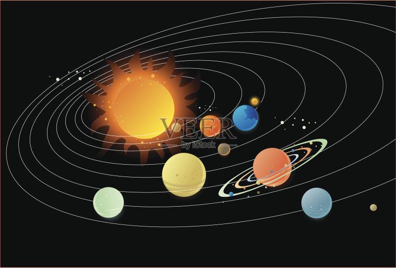 月球 海王星 太阳系 卫星 朝拜者 太空 行星 轨道运行 天王星 矢量 组物图片