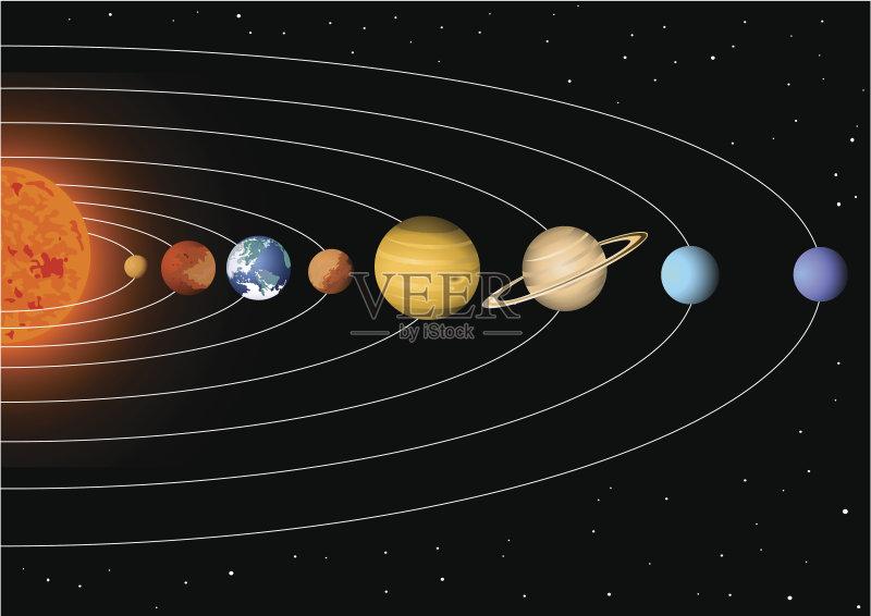 木星 星系 太阳系 自然 土星 金星 日光 科学 地球 轨道运行 弯曲 天王图片