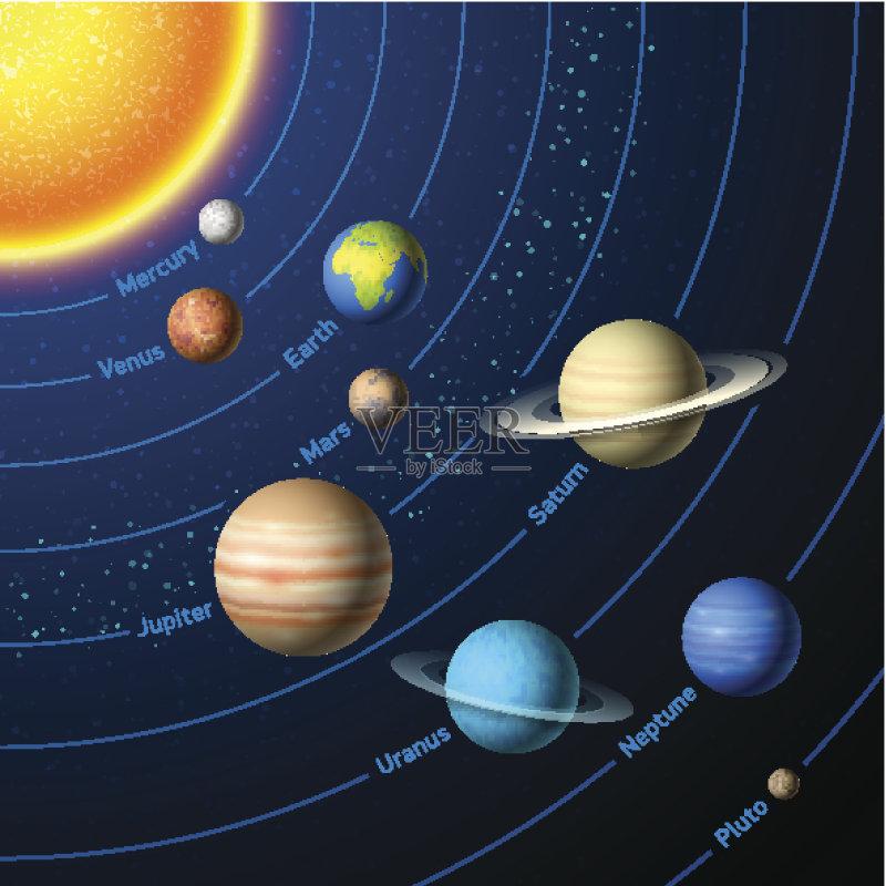 无人 火星 太阳系 矢量 球体 木星图片