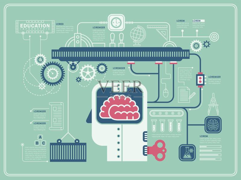 平面-知识 想法 信息图表 发条钥匙 符号 测量工具 大学 教育 科学 技术 图片