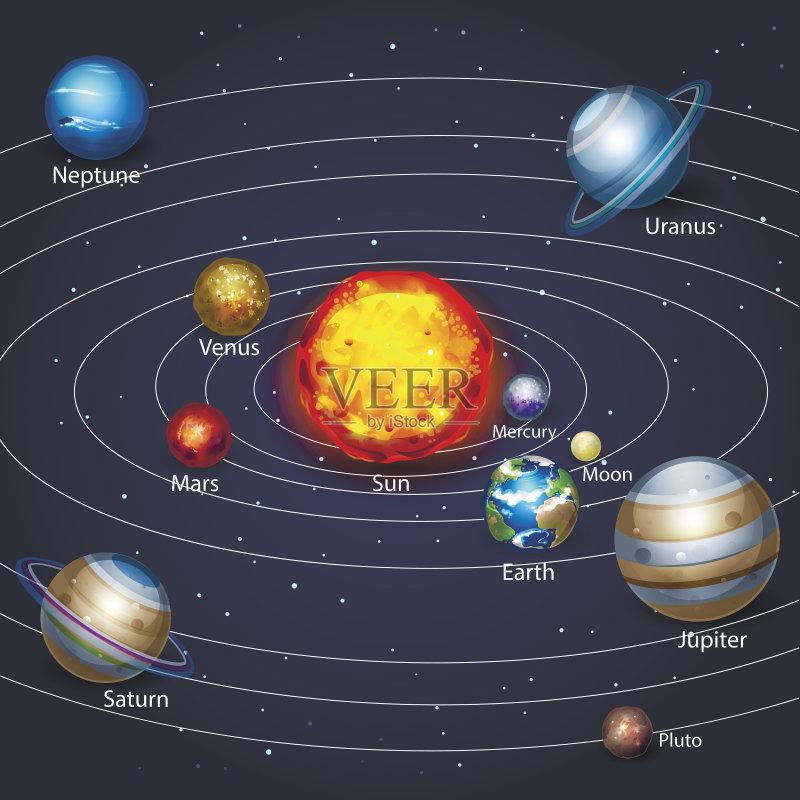 哥湾沿岸国家 太阳系 探索 太阳 自然 金星 土星 科学 地球 云景 无限 图片