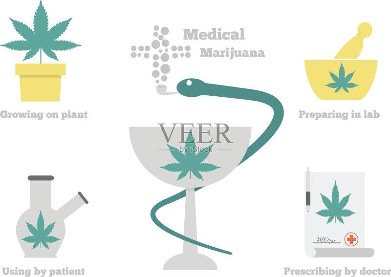 斗 草药 药 医疗标志 病人 2015年 药房 医用大麻 休闲追求 处方 矢量 图片
