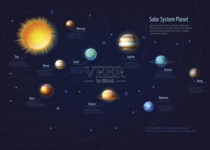 太阳系-天王星 设计 卡通 收集 演说 信息图表 文档 失重 水星 符号 探险 图片