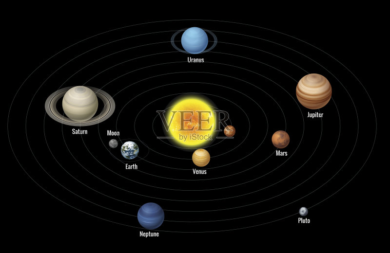 太阳系-设计 彗星 卡通 收集 空间和天文学 符号 金星 海王星 外星人 天图片