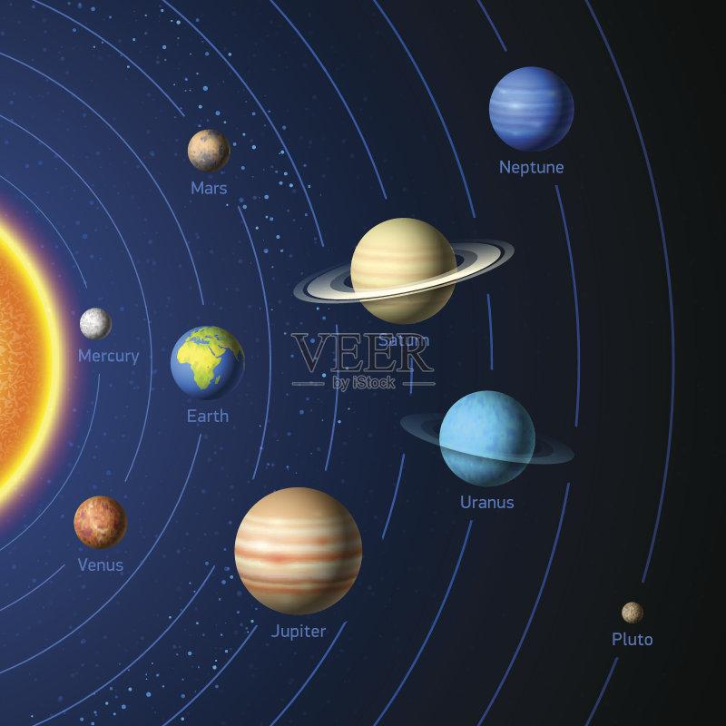 地球 海王星 太阳系 天王星 火星 星座 流星 木星 地球形 绘画插图 星星图片