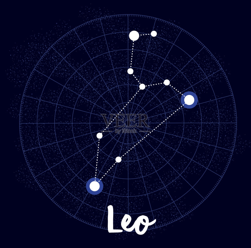 景 十二宫图 星图 天文学
