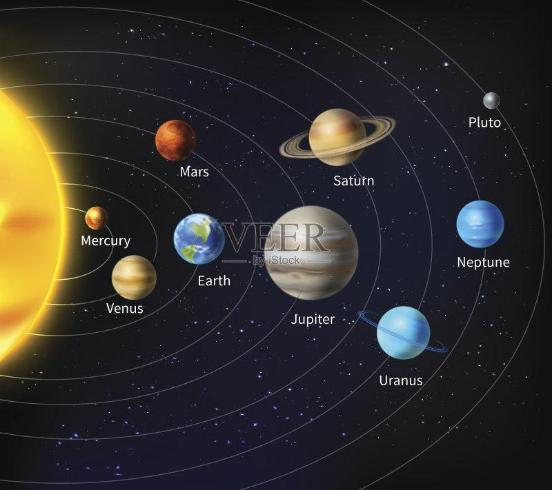 画插图 星星 太阳系 有序 月亮图片