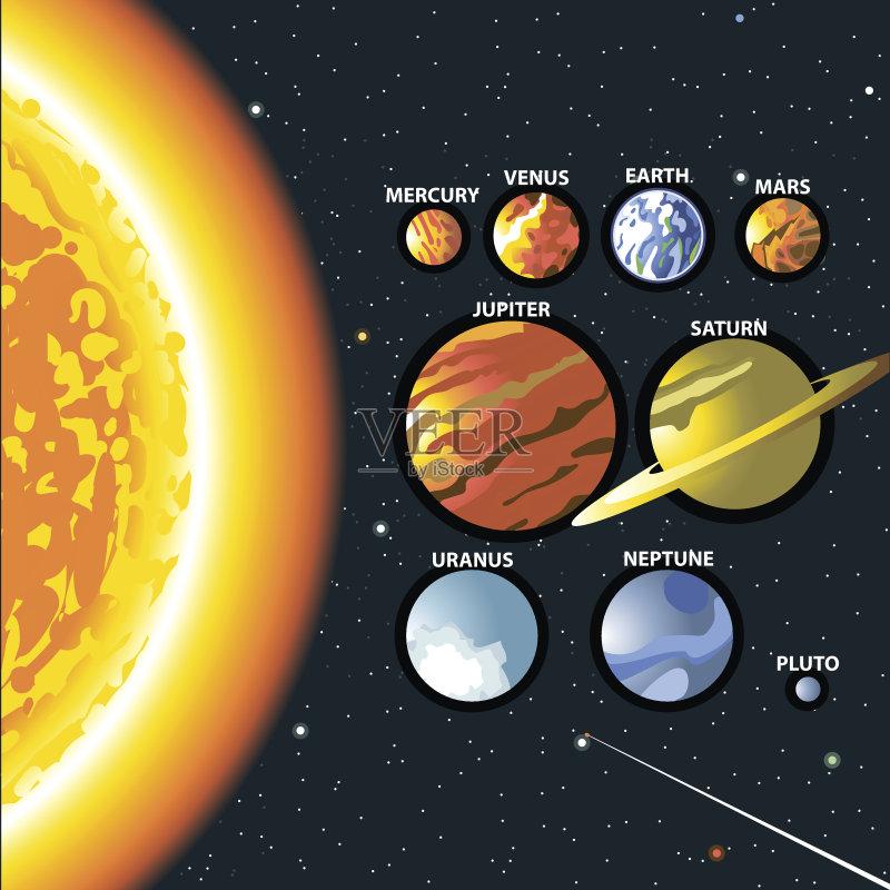 息图表 式样 太阳系 有序 天王星 探险 自然 太空 无人 土星 行星 科学 图片