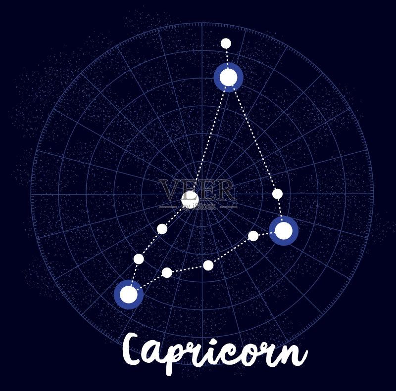 双鱼座 背景 星图 动物斑纹 绘画插图 日历 夜晚 公牛 标志 蓝色 太空