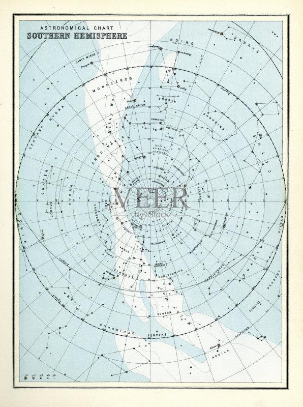 座 自然现象 星图 雕刻图像 绘画插图 星星 风格 过时的 设备用品 古老